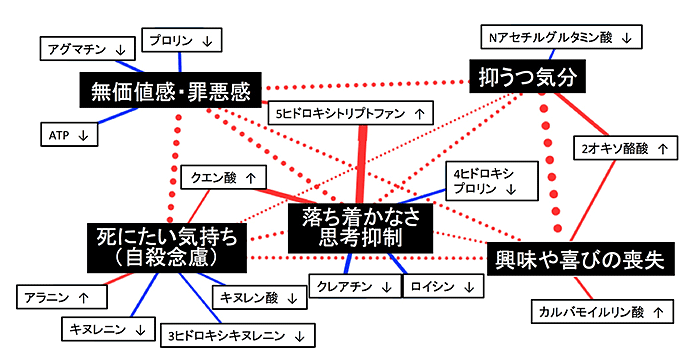 説明図・1枚目