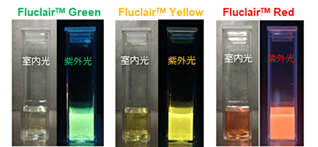 図1. FluclairTMGreen, Yellow, Redのリン酸