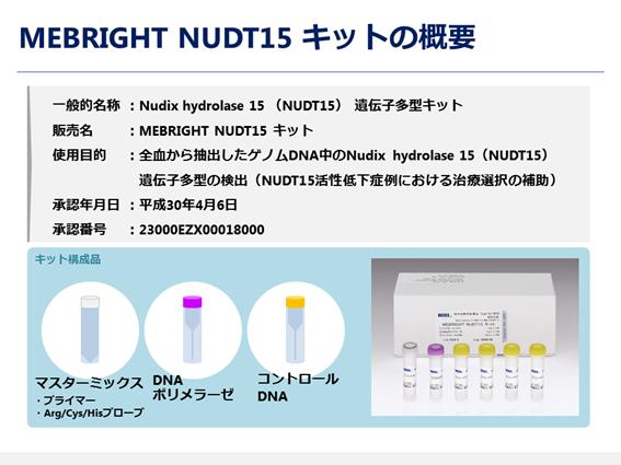 図4. MEBRIGHT NUDT15 キットの概要