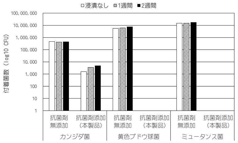 画像_棒グラフ